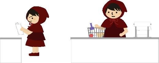 スーパーでも求人情報を見る