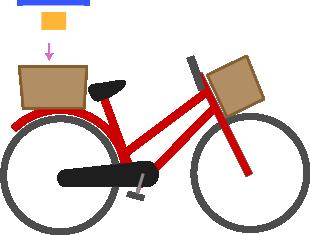 自転車のカゴに