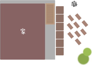 家と庭の図