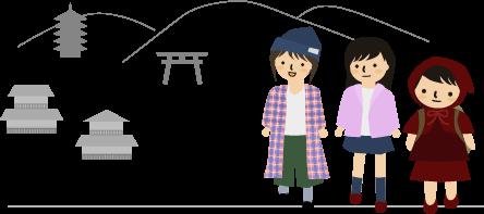 遠足で京都