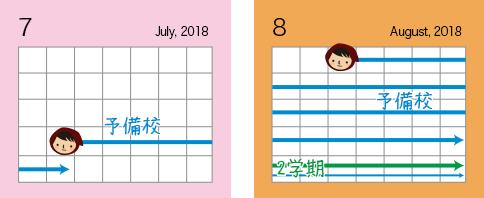 7月8月はずっと予備校