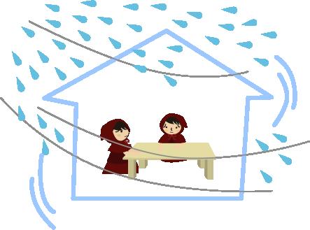 台風で家が揺れる