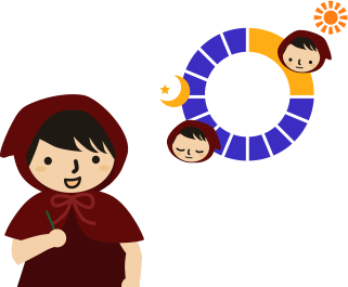 新生児の1日