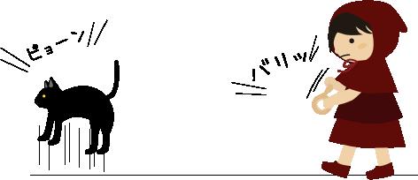 ガムテープの音に驚いてジャンプする猫